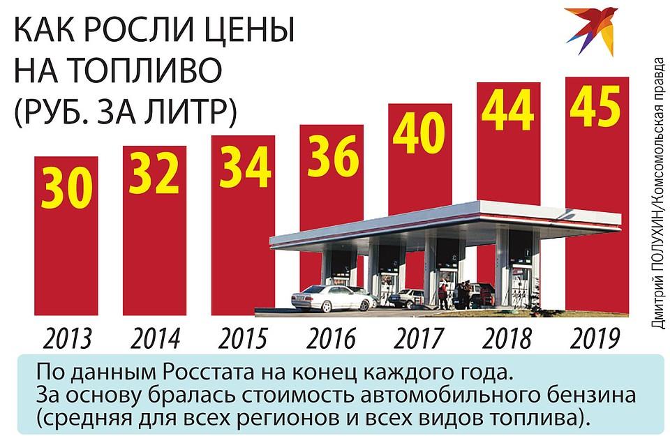 Продление медицинской книжки в Москве Ивановское цена